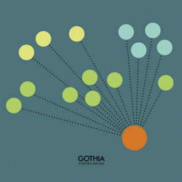 omslag Gothia Habiliteringens psykiatri